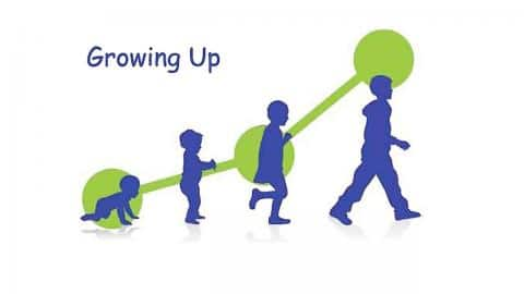 Τα βασικά αναπτυξιακά ορόσημα για την ανάπτυξη του λόγου, της ομιλίας και της αυτονομίας των παιδιών